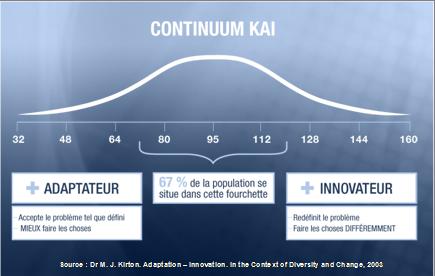 continuum KAI